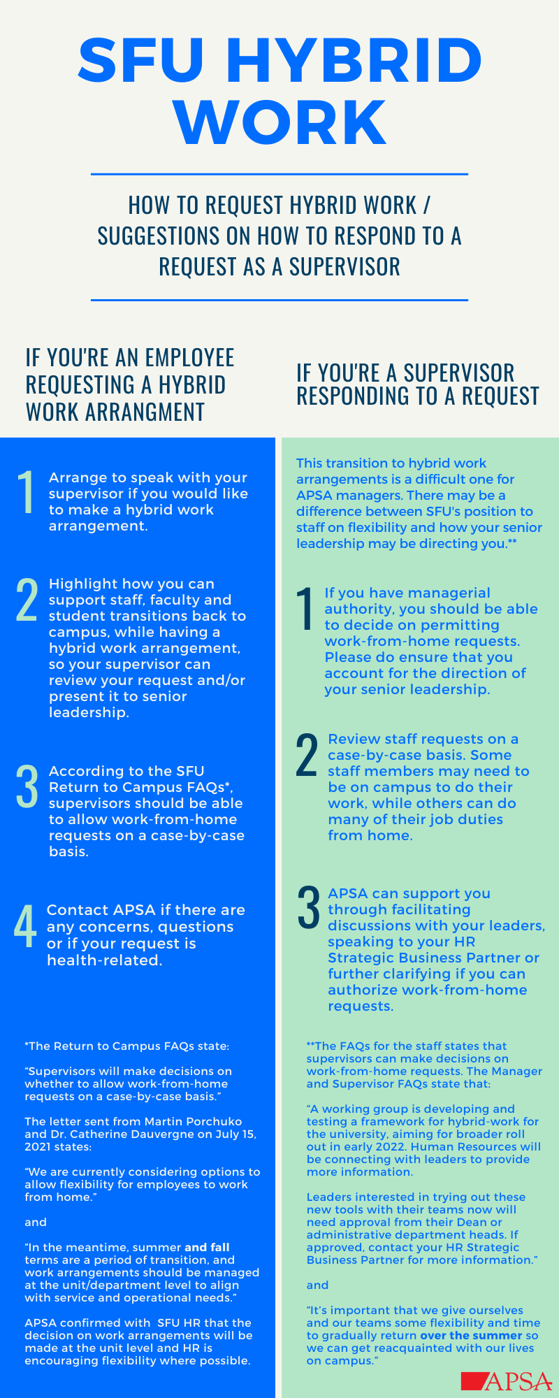 Hybrid Work How-To Infographic